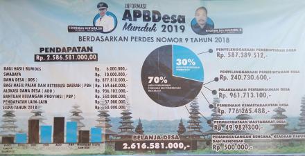 APBDES TAHUN 2019